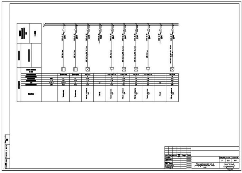 Рис. 10  Принципиальная схема сети