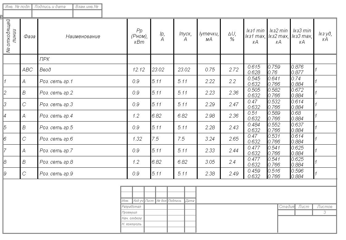 Рис. 13 Таблица выбора оборудования
