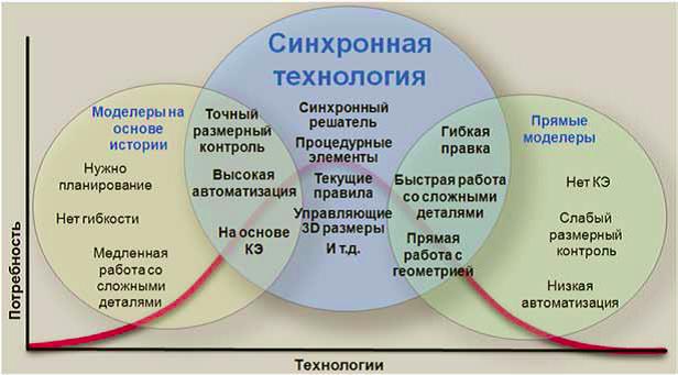 se_descr_01