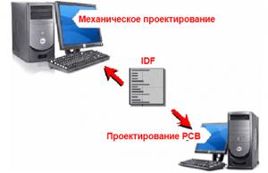 inv_idf_2